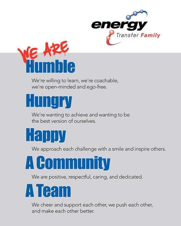 Energy Transfer Solutions Culture